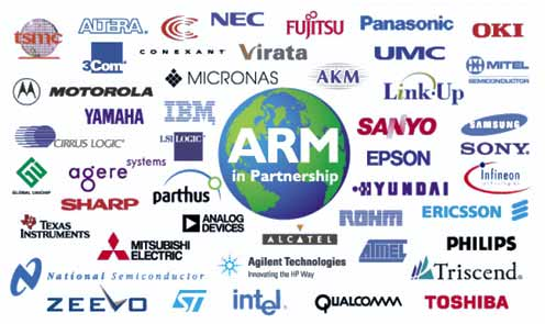 Although ARM Does Not Manufacture Processors Itself, ARM Licenses Its Cores  To Semi Conductor Manufacturers To Be Integrated Into ASIC ...